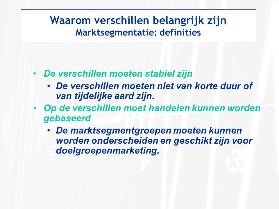 Waarom verschillen belangrijk zijn Marktsegmentatie: definities