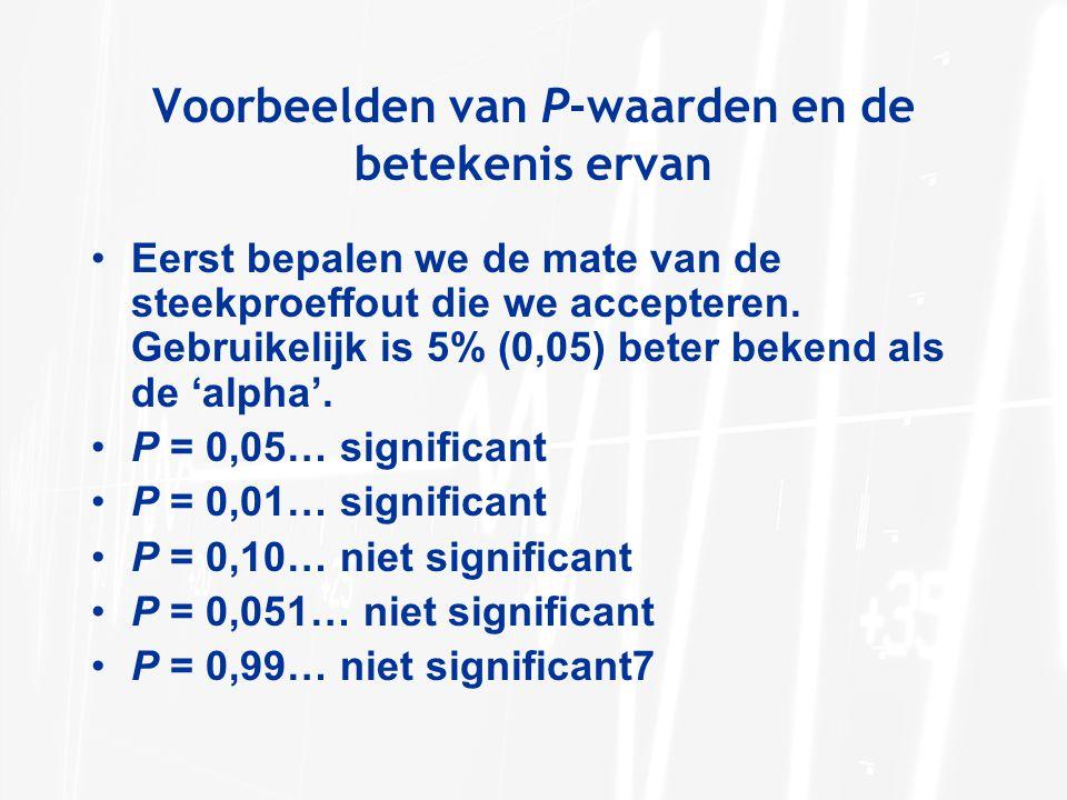 Voorbeelden van P-waarden en de betekenis ervan