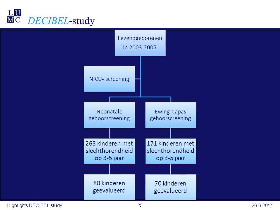 DECIBEL-study Levendgeborenen Ewing-Capas gehoorscreening
