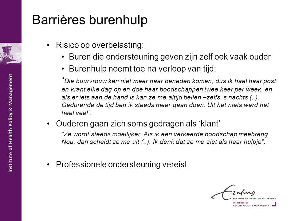 Barrières burenhulp Risico op overbelasting:
