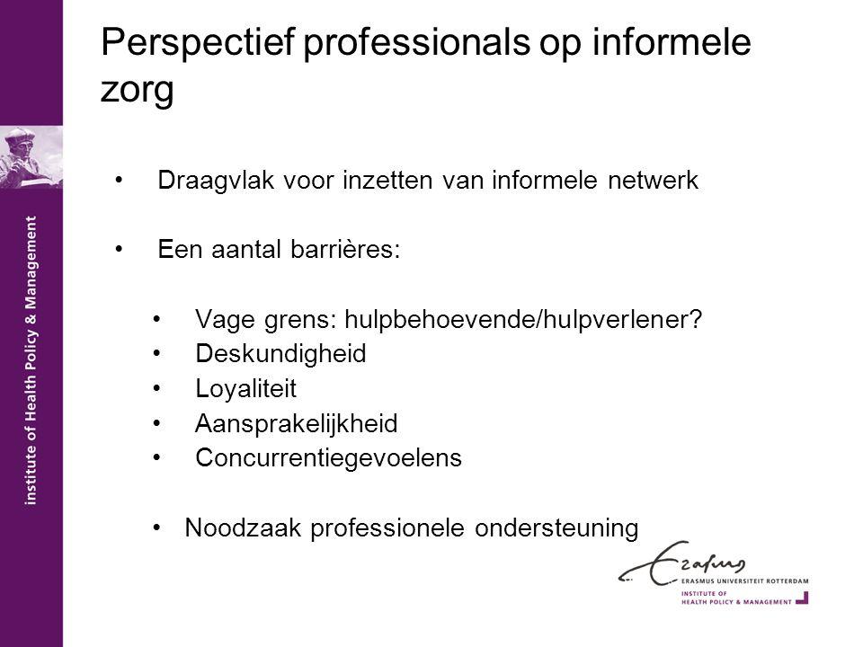 Perspectief professionals op informele zorg