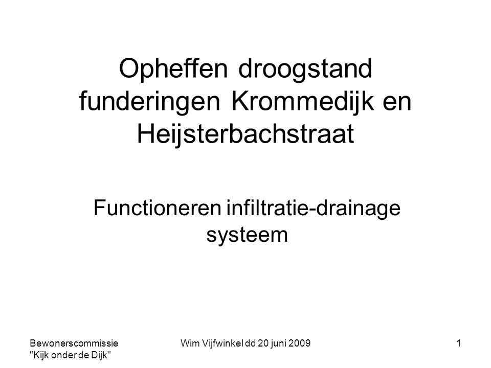 Opheffen droogstand funderingen Krommedijk en Heijsterbachstraat