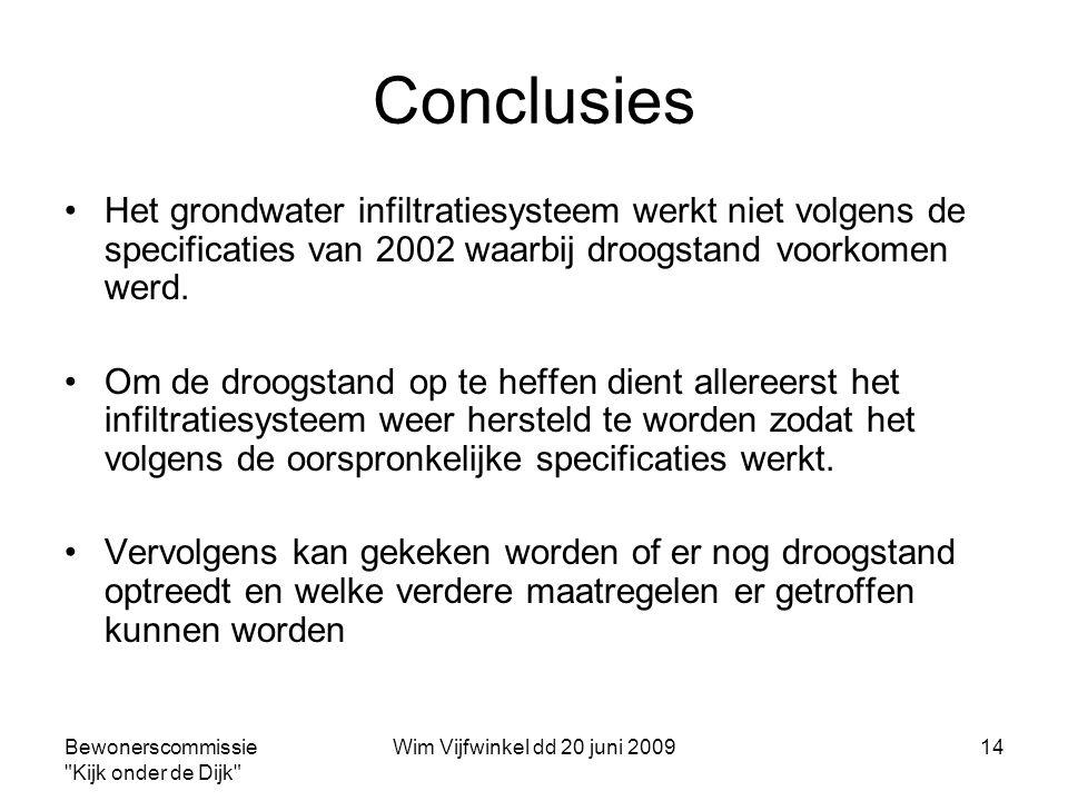 Conclusies Het grondwater infiltratiesysteem werkt niet volgens de specificaties van 2002 waarbij droogstand voorkomen werd.