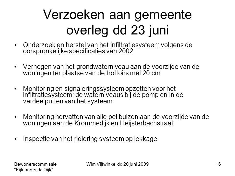 Verzoeken aan gemeente overleg dd 23 juni