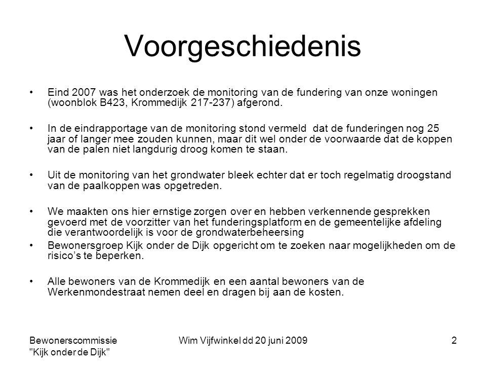 Voorgeschiedenis Eind 2007 was het onderzoek de monitoring van de fundering van onze woningen (woonblok B423, Krommedijk 217-237) afgerond.