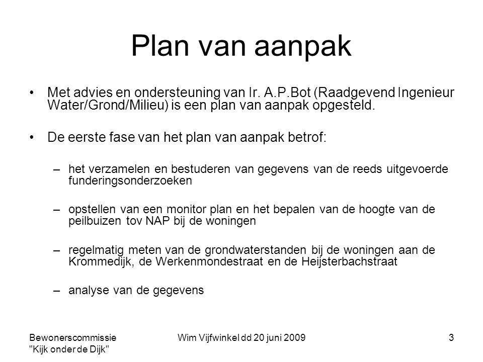 Plan van aanpak Met advies en ondersteuning van Ir. A.P.Bot (Raadgevend Ingenieur Water/Grond/Milieu) is een plan van aanpak opgesteld.