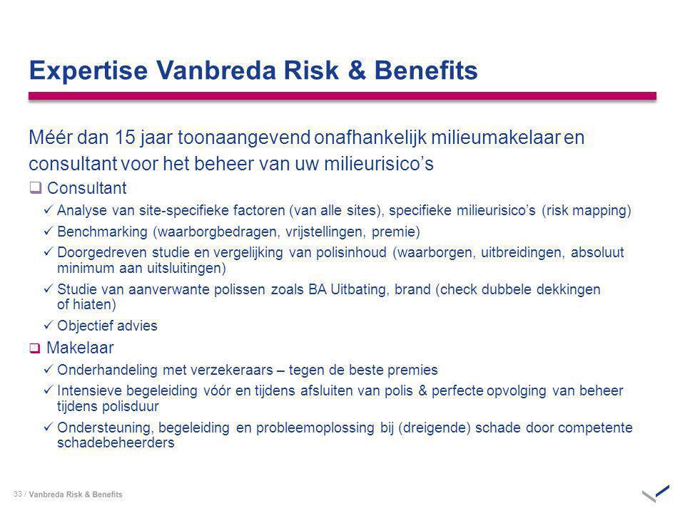Expertise Vanbreda Risk & Benefits