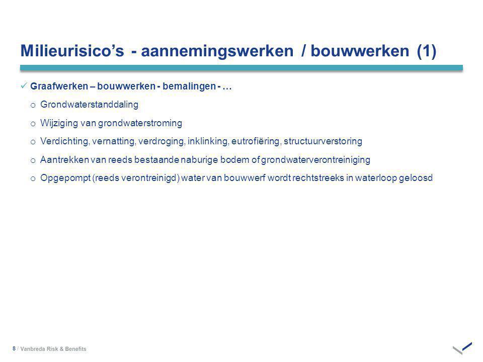 Milieurisico's - aannemingswerken / bouwwerken (1)
