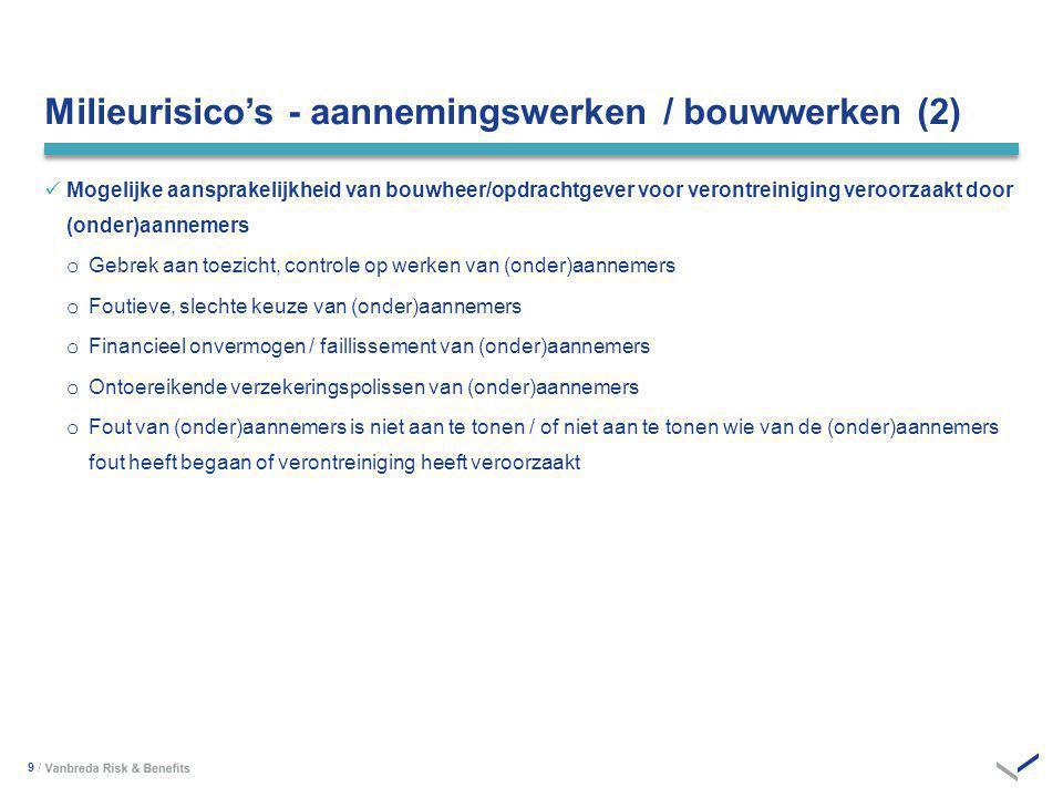 Milieurisico's - aannemingswerken / bouwwerken (2)