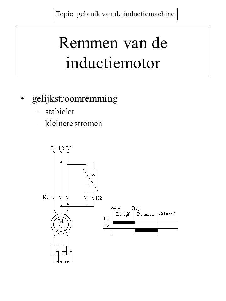 Remmen van de inductiemotor