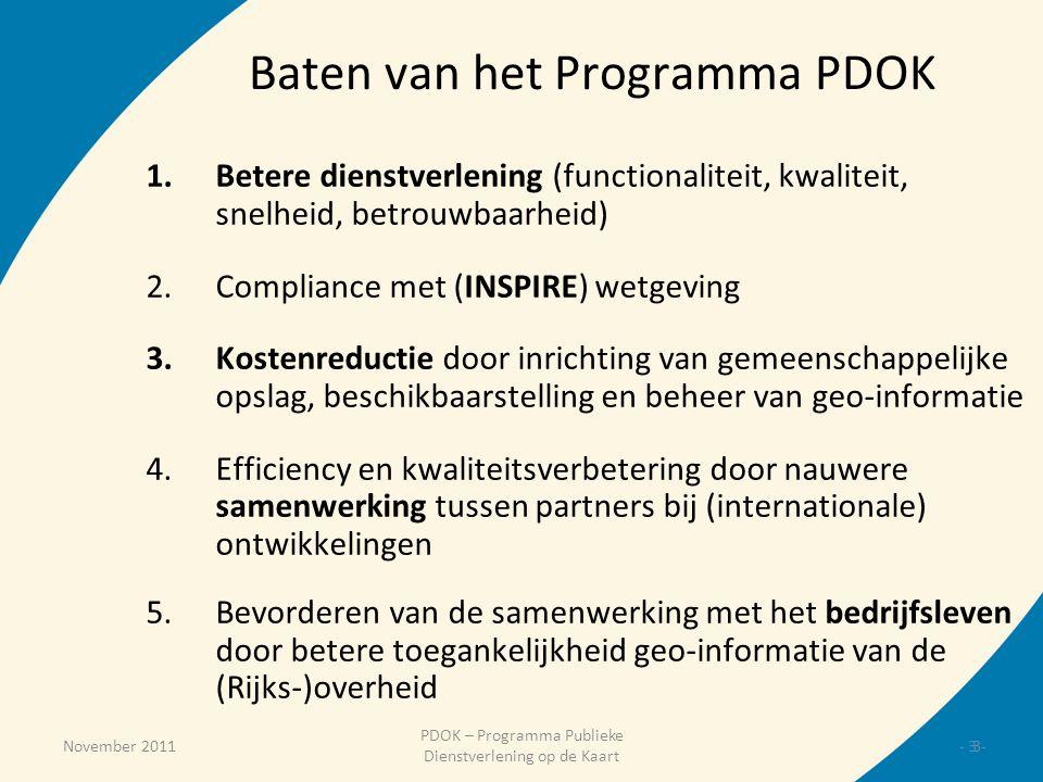 Baten van het Programma PDOK
