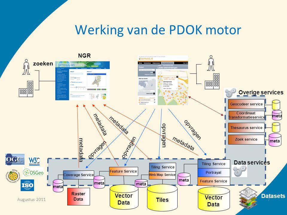 Werking van de PDOK motor