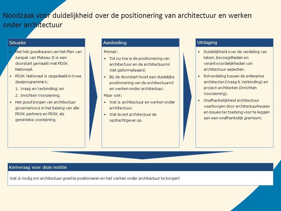 Noodzaak voor duidelijkheid over de positionering van architectuur en werken onder architectuur