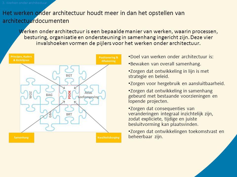 3. Werken onder architectuur