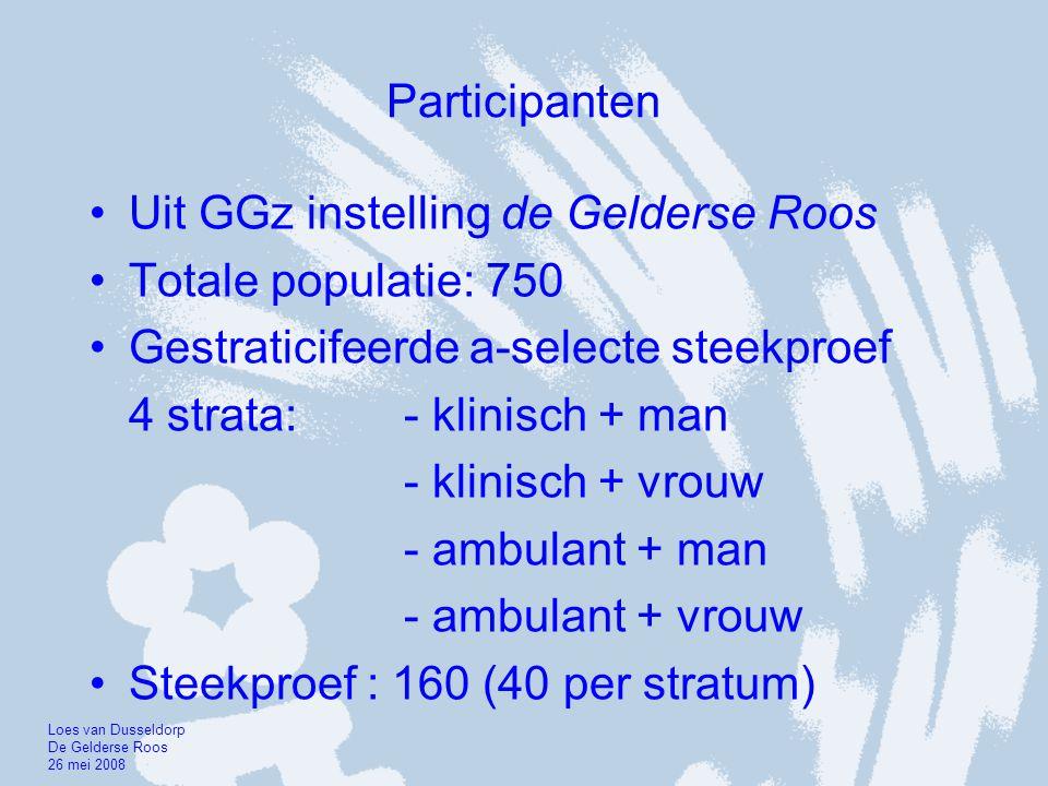 Uit GGz instelling de Gelderse Roos Totale populatie: 750