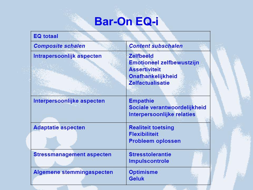 Bar-On EQ-i EQ totaal Composite schalen Content subschalen