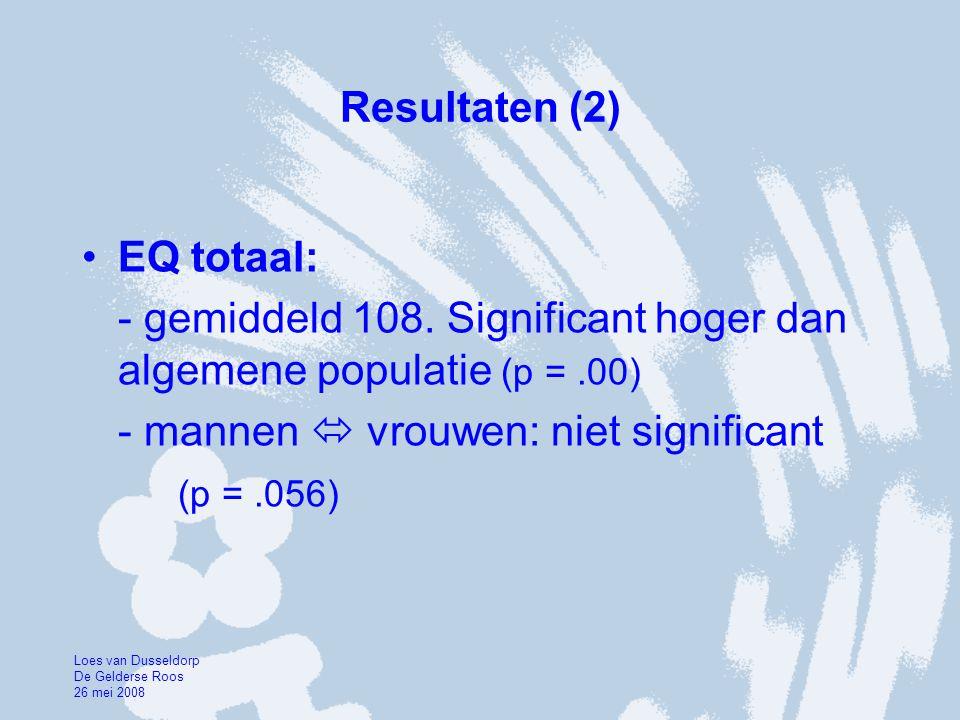 - gemiddeld 108. Significant hoger dan algemene populatie (p = .00)