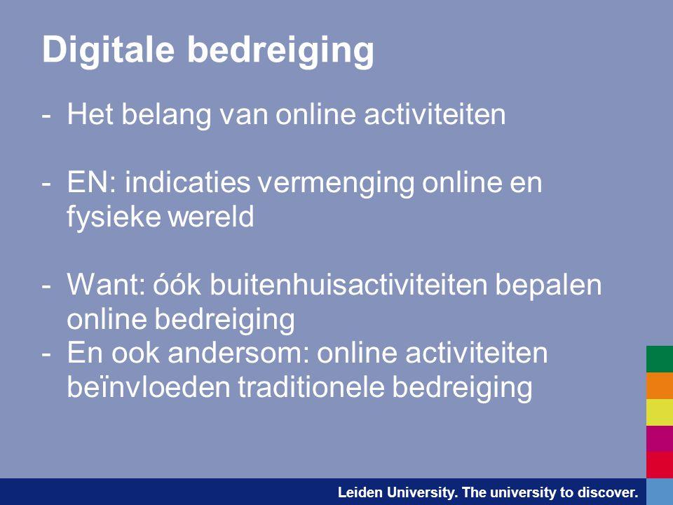 Digitale bedreiging Het belang van online activiteiten