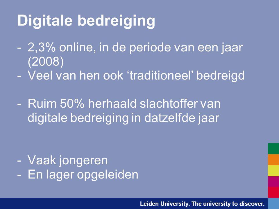 Digitale bedreiging 2,3% online, in de periode van een jaar (2008)