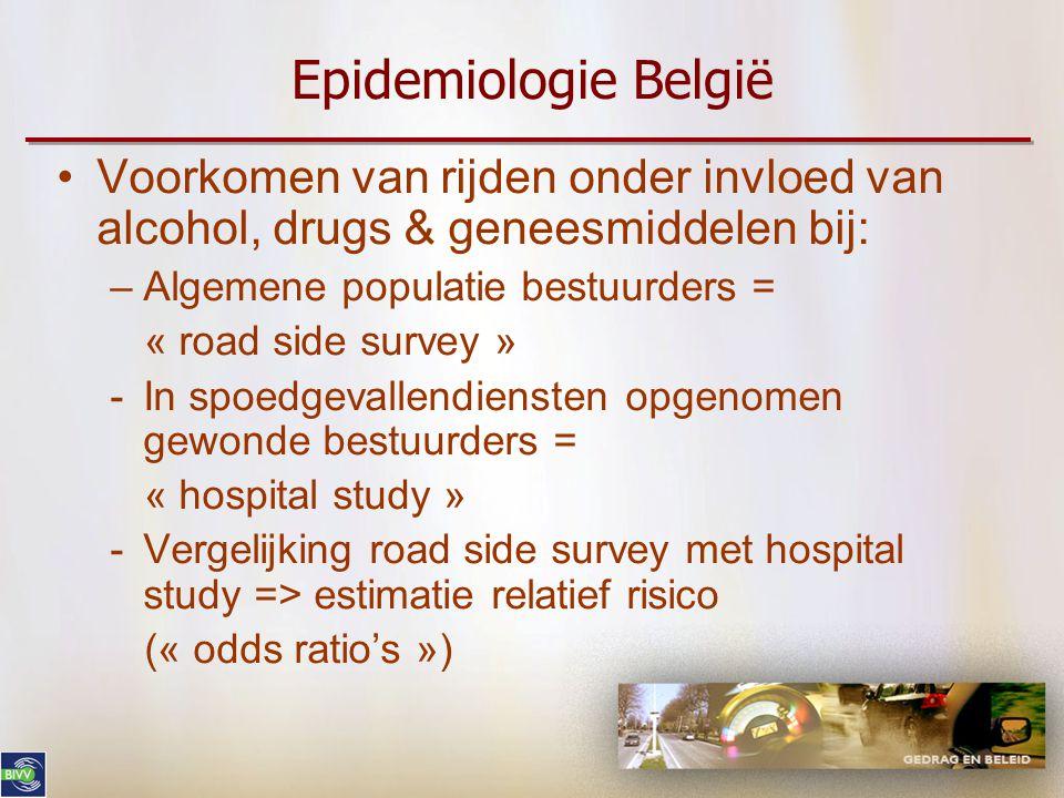 Epidemiologie België Voorkomen van rijden onder invloed van alcohol, drugs & geneesmiddelen bij: Algemene populatie bestuurders =