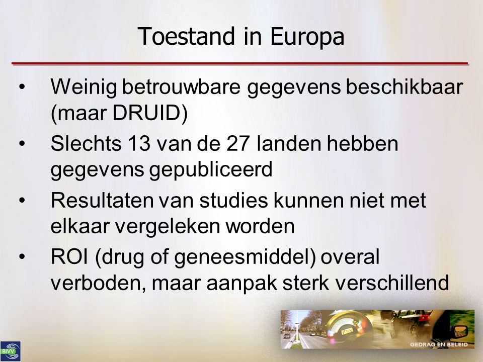 Toestand in Europa Weinig betrouwbare gegevens beschikbaar (maar DRUID) Slechts 13 van de 27 landen hebben gegevens gepubliceerd.