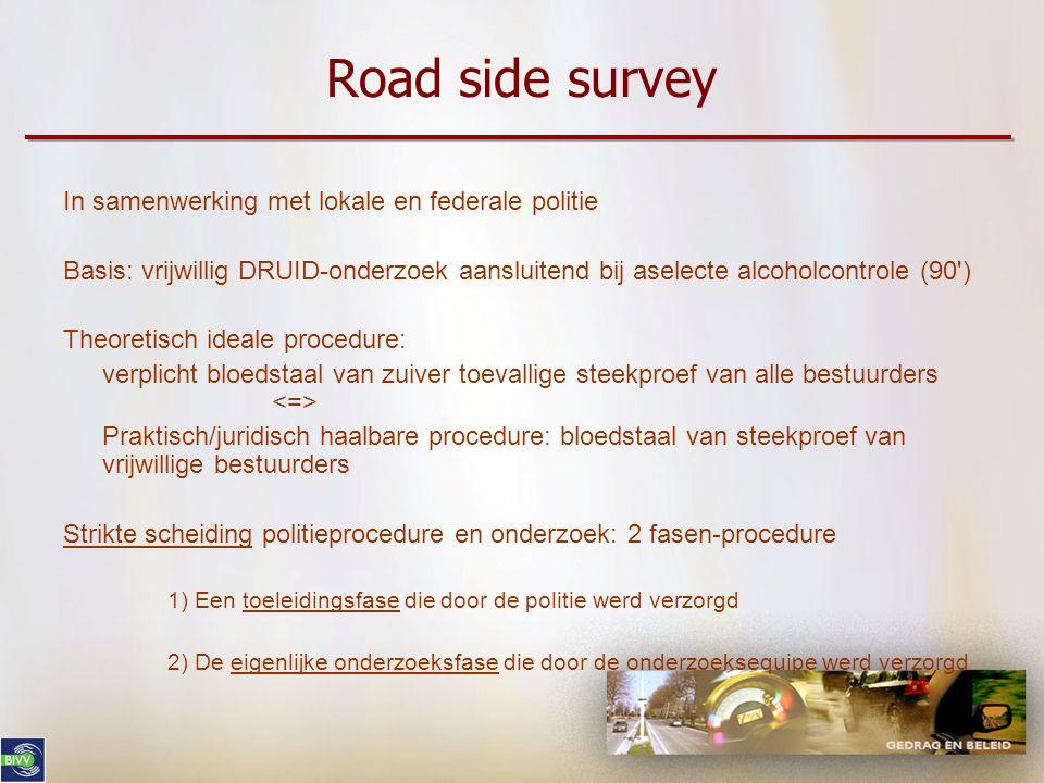 Road side survey In samenwerking met lokale en federale politie