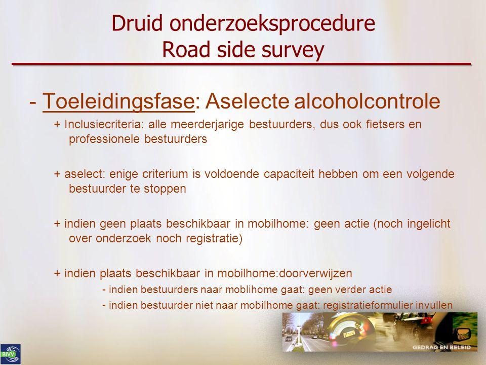 Druid onderzoeksprocedure Road side survey
