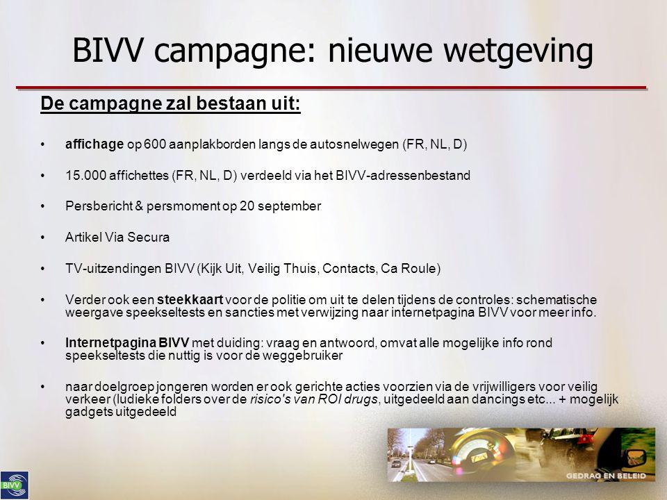 BIVV campagne: nieuwe wetgeving