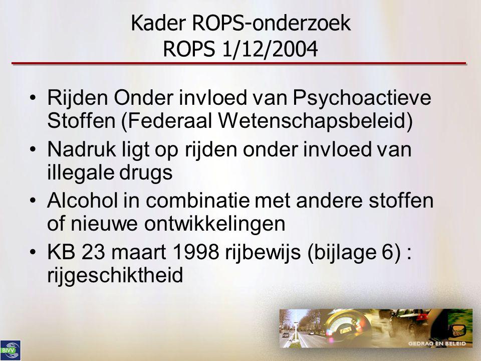 Kader ROPS-onderzoek ROPS 1/12/2004