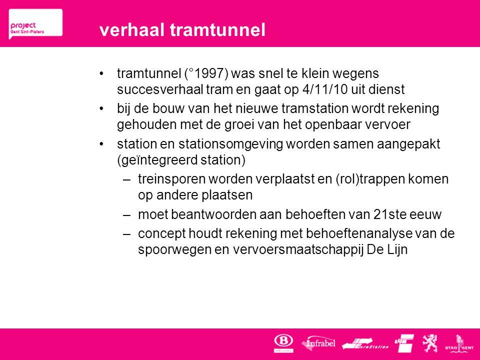 verhaal tramtunnel tramtunnel (°1997) was snel te klein wegens succesverhaal tram en gaat op 4/11/10 uit dienst.