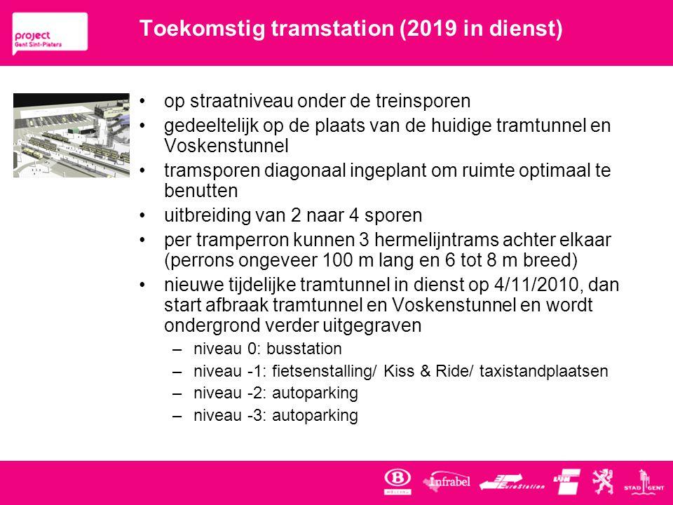 Toekomstig tramstation (2019 in dienst)
