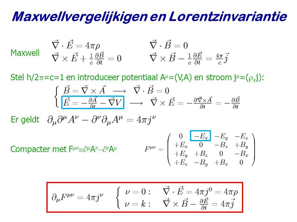 Maxwellvergelijkigen en Lorentzinvariantie
