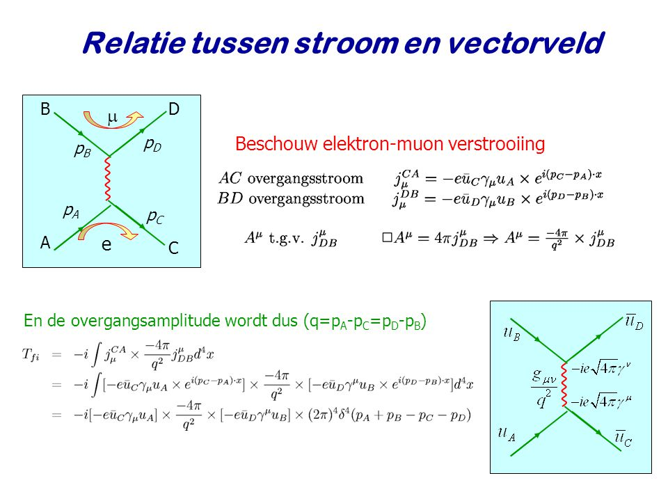 Relatie tussen stroom en vectorveld