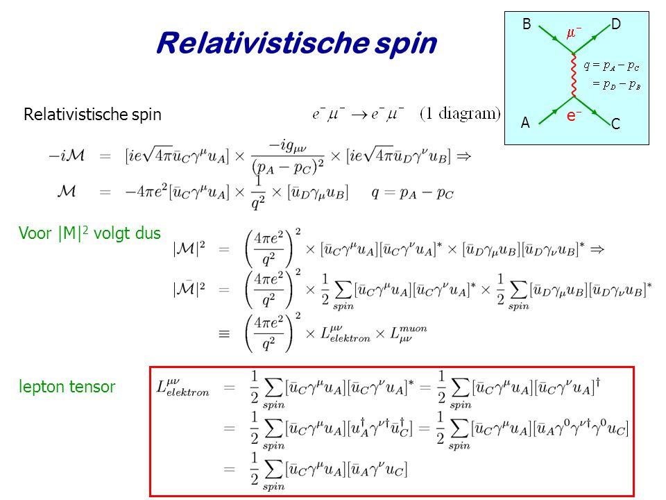 Relativistische spin  Relativistische spin e Voor |M|2 volgt dus