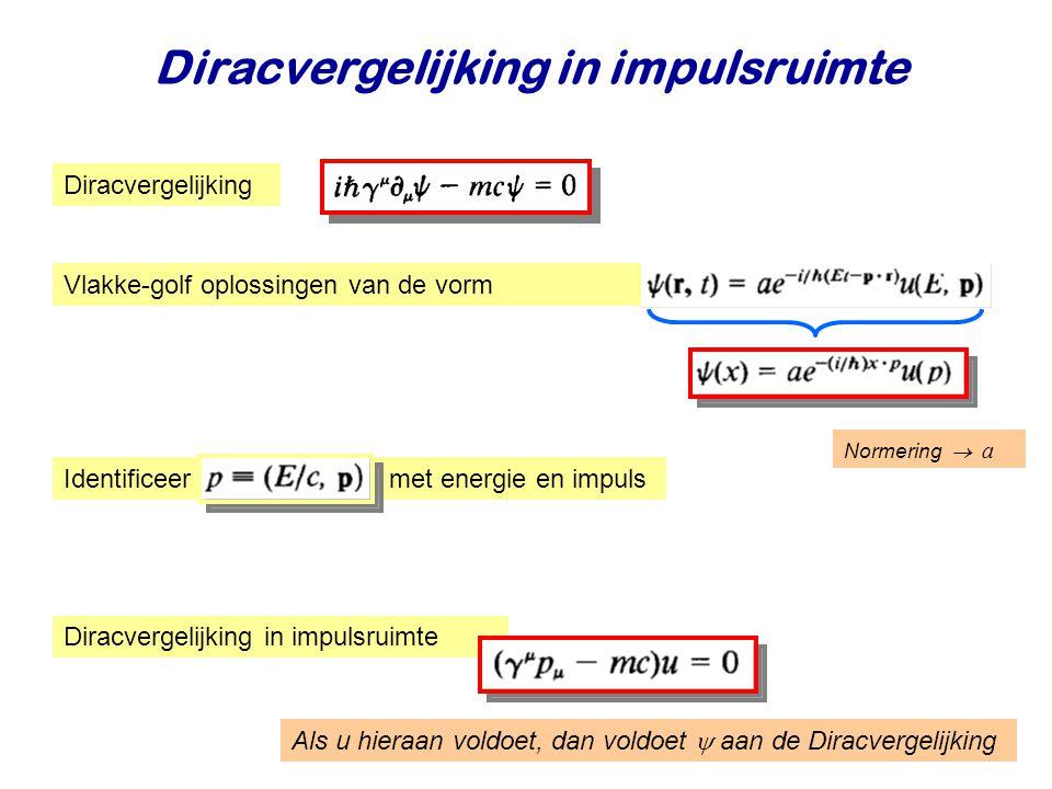 Diracvergelijking in impulsruimte