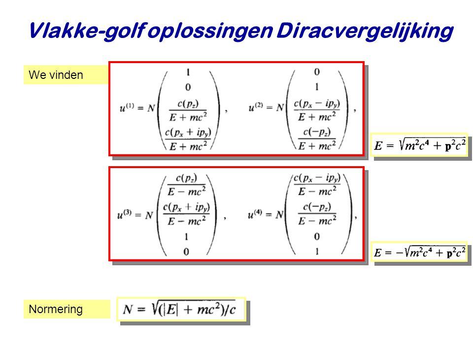 Vlakke-golf oplossingen Diracvergelijking