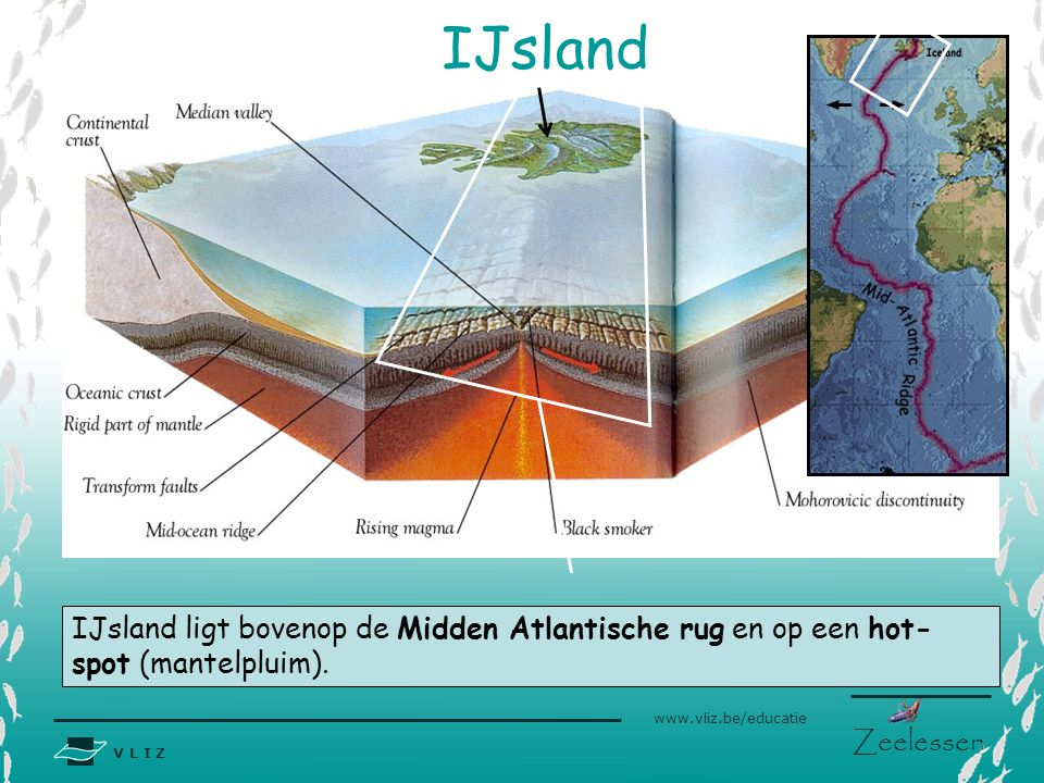 IJsland Image by: Colin Rose, Dorling Kindersley http://mediatheek.thinkquest.nl/~ll125/en/platetec.htm.