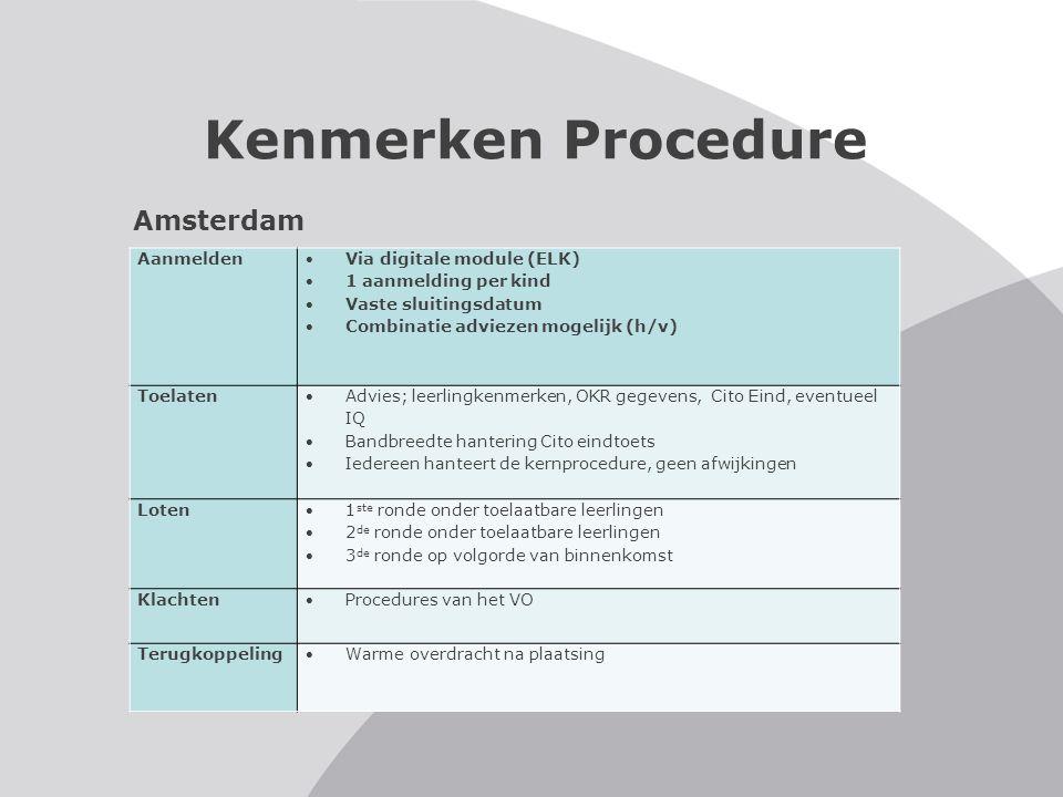 Kenmerken Procedure Amsterdam Aanmelden Via digitale module (ELK)