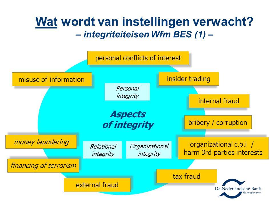 Wat wordt van instellingen verwacht – integriteiteisen Wfm BES (1) –
