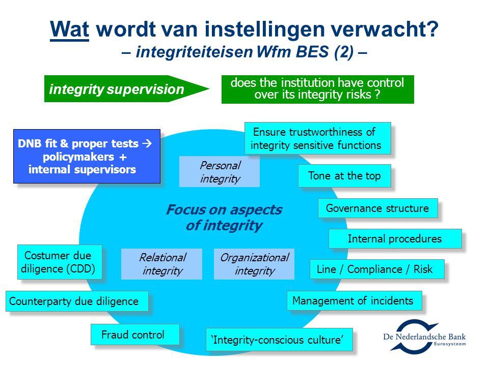 Wat wordt van instellingen verwacht – integriteiteisen Wfm BES (2) –