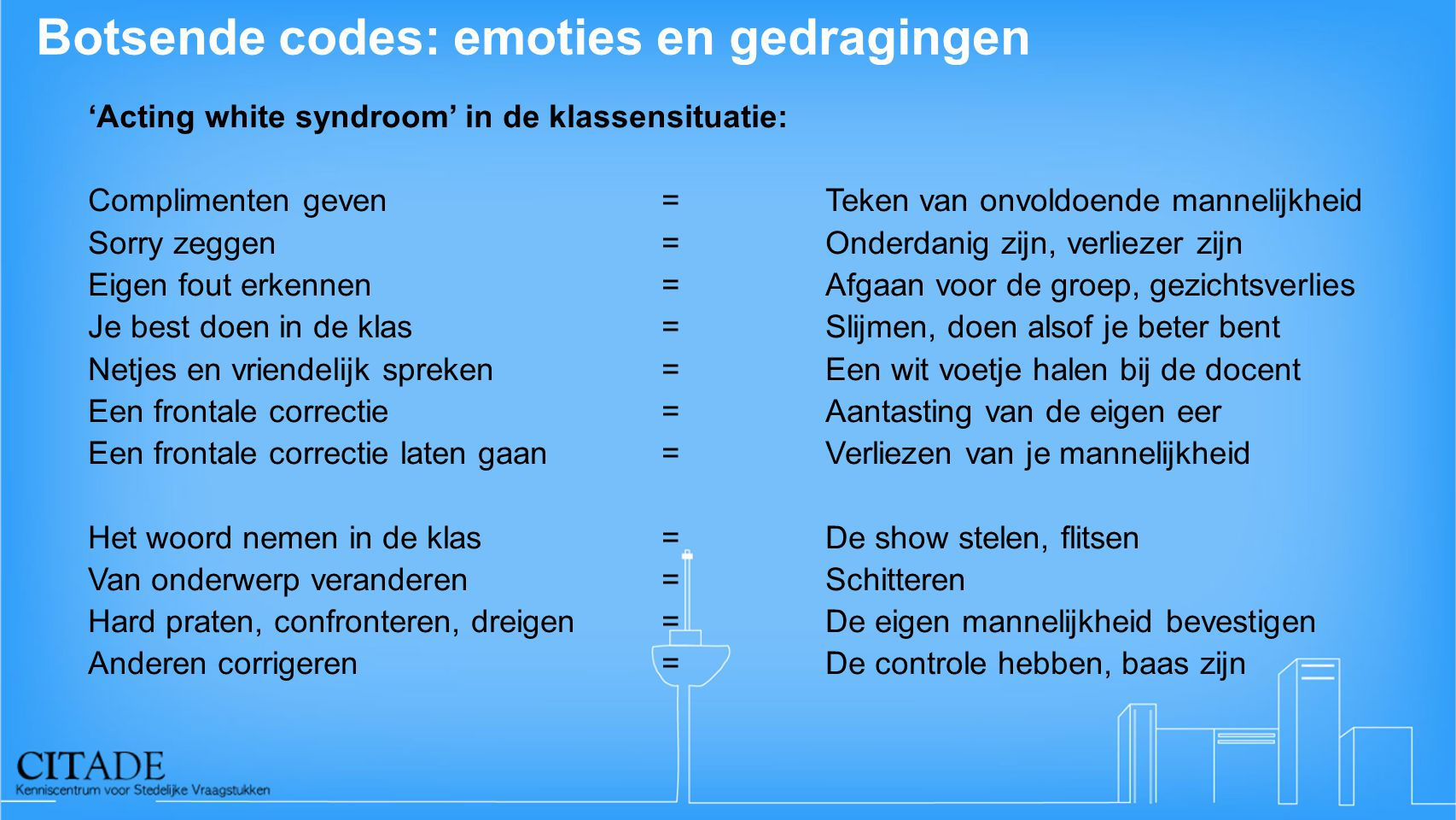 Botsende codes: emoties en gedragingen