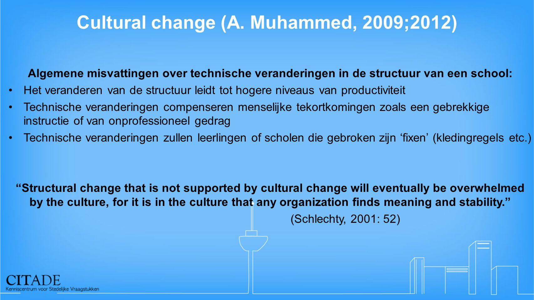 Cultural change (A. Muhammed, 2009;2012)