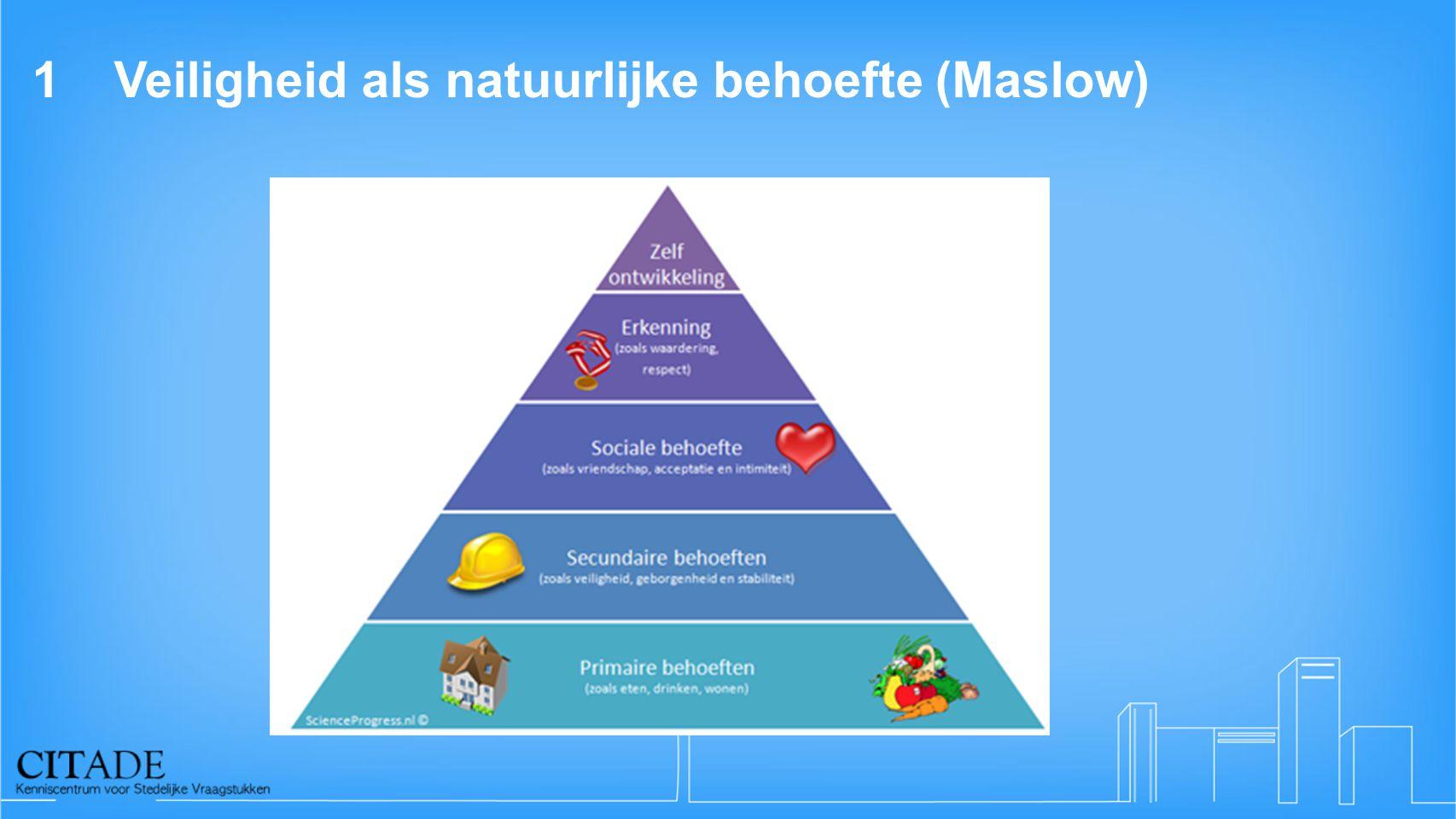 1 Veiligheid als natuurlijke behoefte (Maslow)