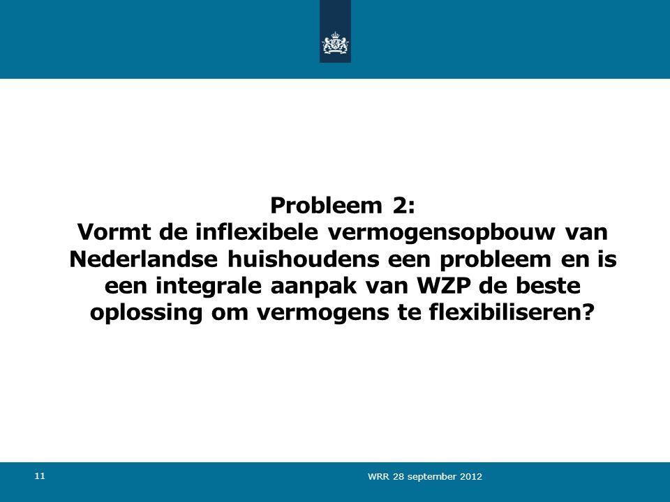 Probleem 2: Vormt de inflexibele vermogensopbouw van Nederlandse huishoudens een probleem en is een integrale aanpak van WZP de beste oplossing om vermogens te flexibiliseren