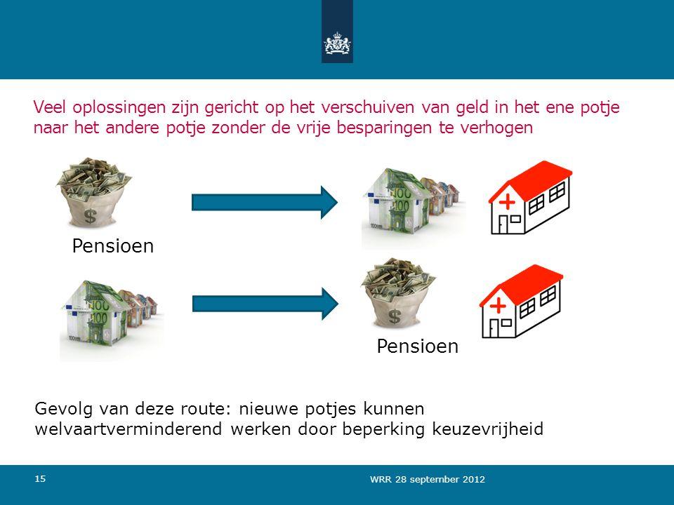 Veel oplossingen zijn gericht op het verschuiven van geld in het ene potje naar het andere potje zonder de vrije besparingen te verhogen