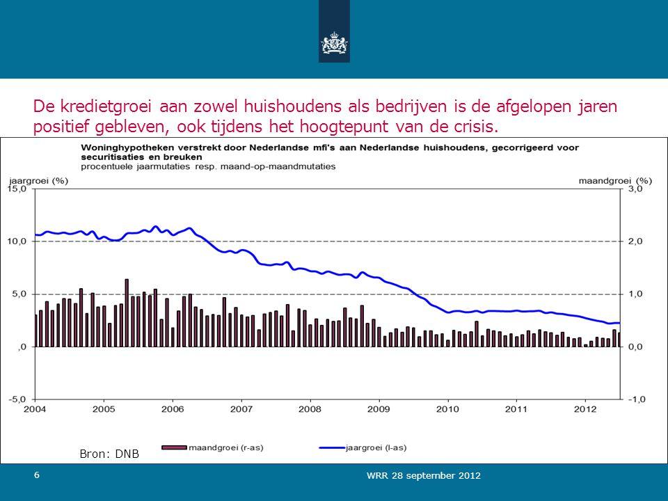 De kredietgroei aan zowel huishoudens als bedrijven is de afgelopen jaren positief gebleven, ook tijdens het hoogtepunt van de crisis.