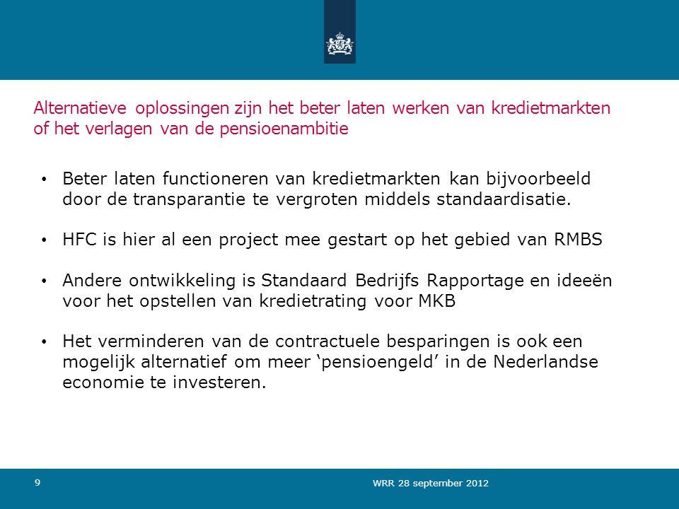 HFC is hier al een project mee gestart op het gebied van RMBS