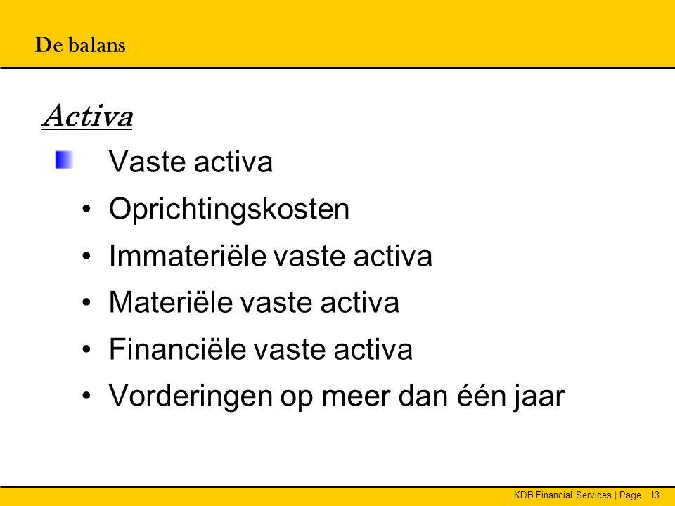 Immateriële vaste activa Materiële vaste activa