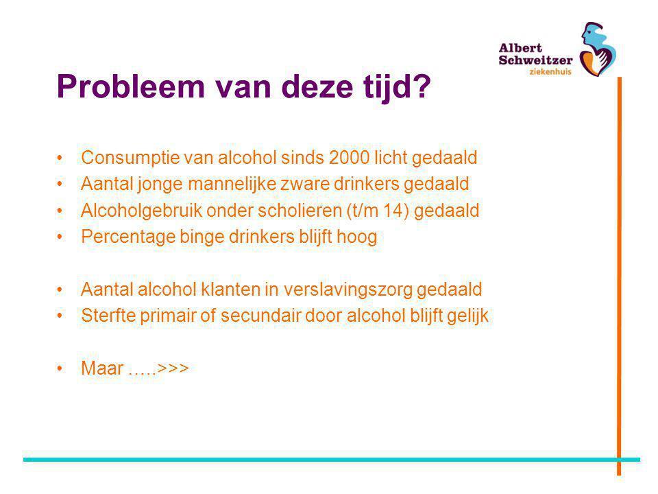 Probleem van deze tijd Consumptie van alcohol sinds 2000 licht gedaald. Aantal jonge mannelijke zware drinkers gedaald.