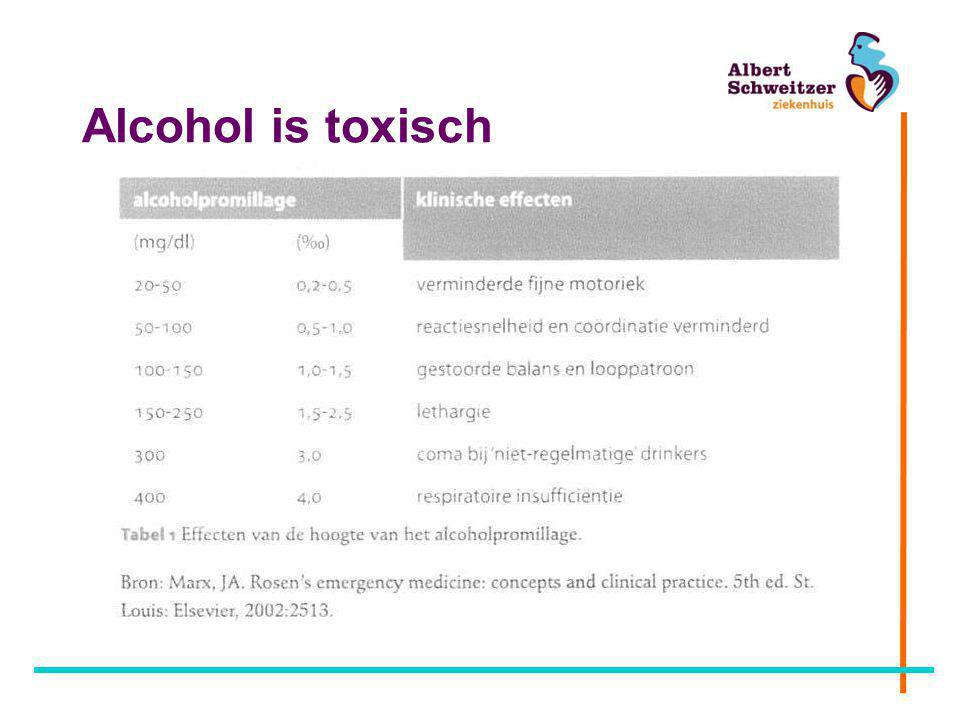 Alcohol is toxisch